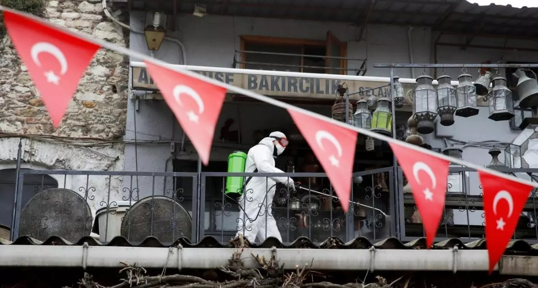 Turquie confinement coronavirus
